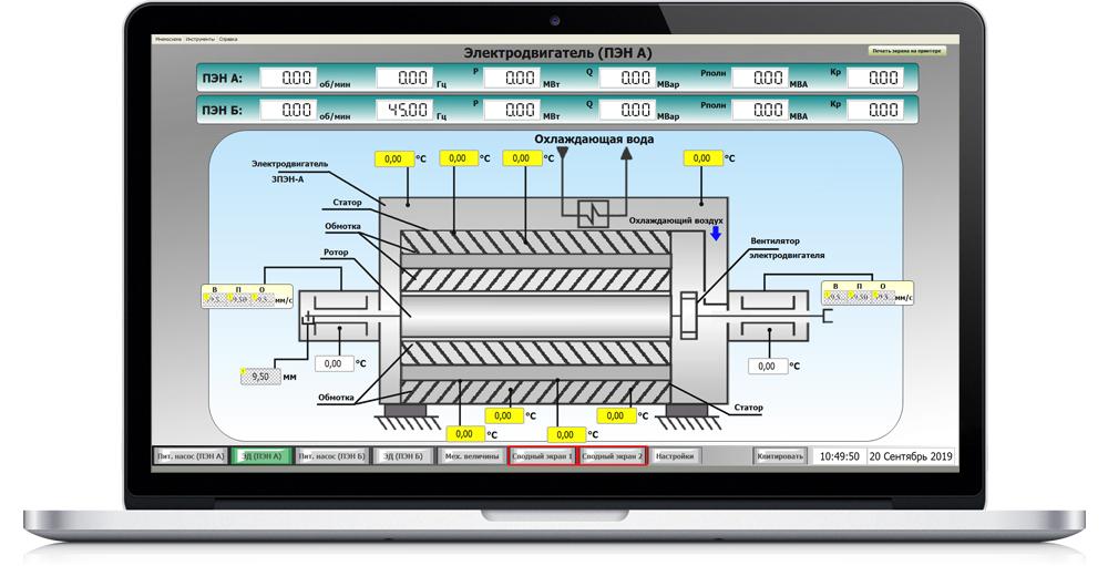 Экран «Электродвигатель» в SCADA-системе