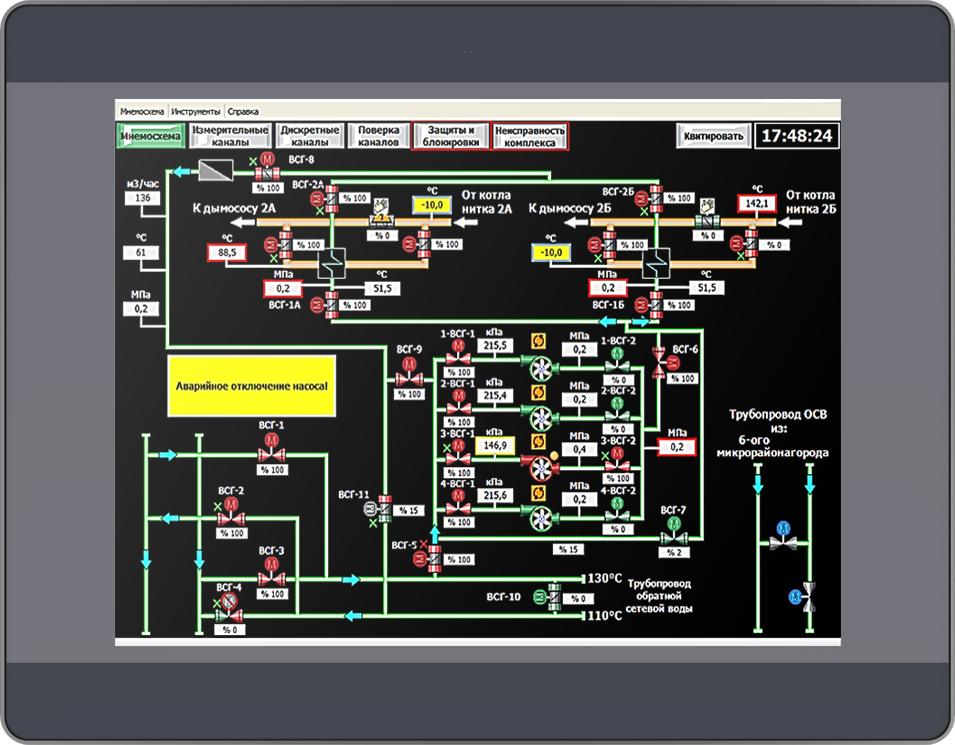 На данном рисунке представлена мнемосхема, которая содержит все элементы схемы установки, их состояние и взаимосвязи.